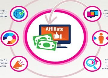 תוכנית שותפים – האם באמת אפשר להתעשר או לייצר הכנסה נוספת עם רשת שותפים?